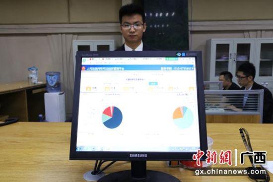 图为工作人员向人大代表展示网络查控系统。法院供图