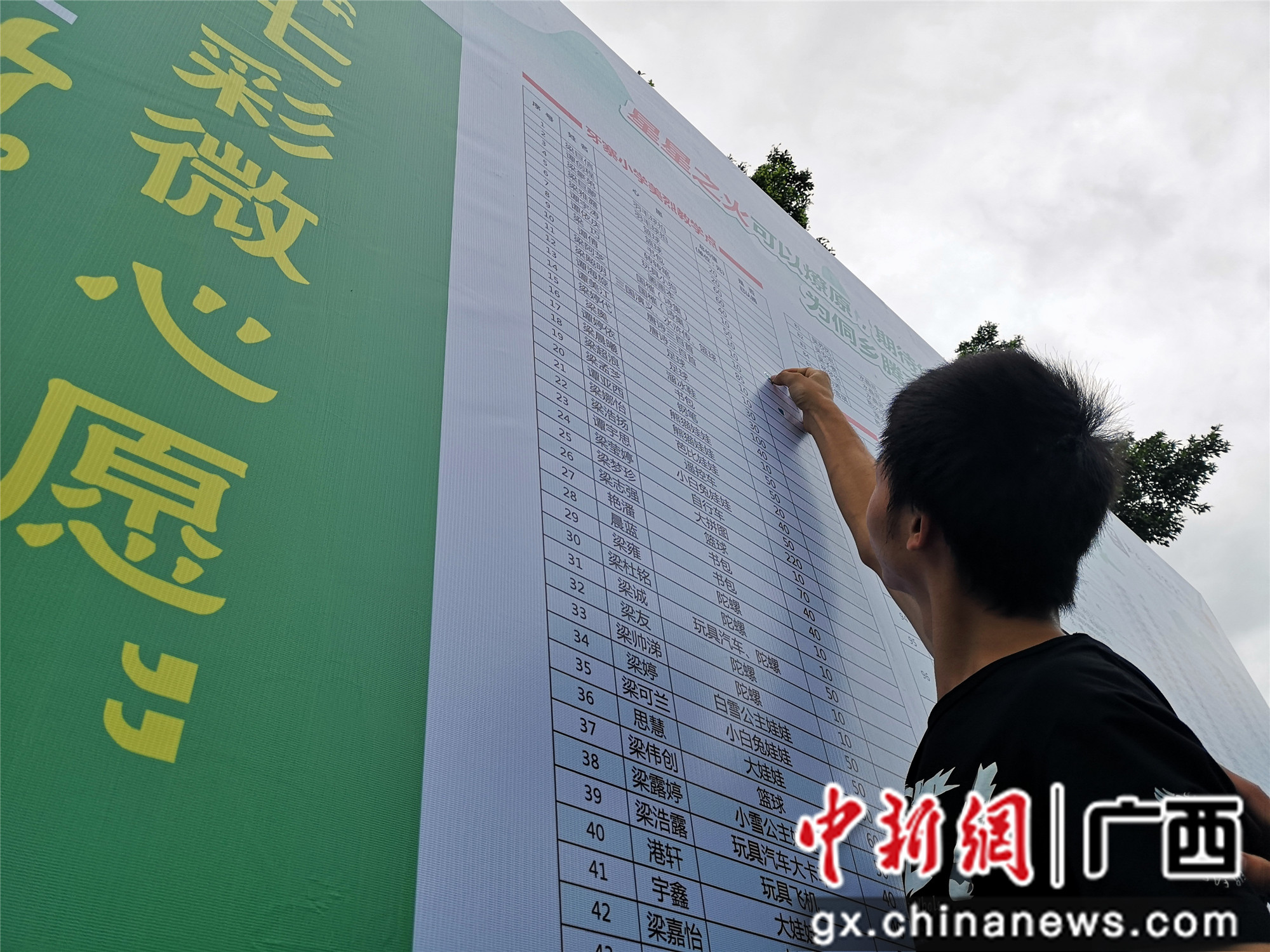 """柳州职业技术学院师生认领数百""""微心愿"""" 助贫困村儿童圆梦"""